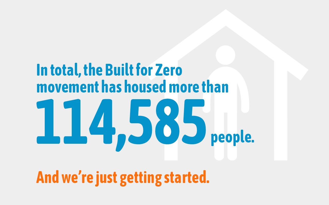 In total, the Built for Zero  movement has housed more than 114,585 people. And we're just getting started.