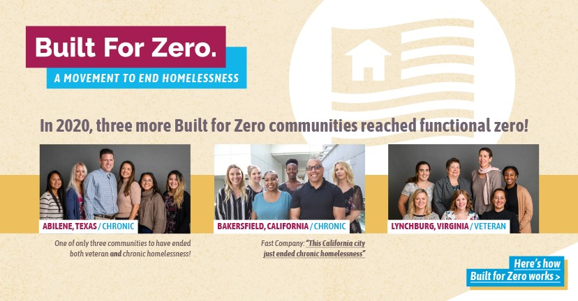 Community Solutions 2020 Annual Report