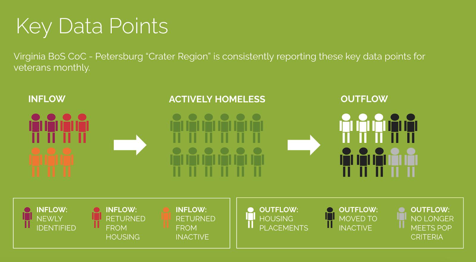 Key Data Points Graphic