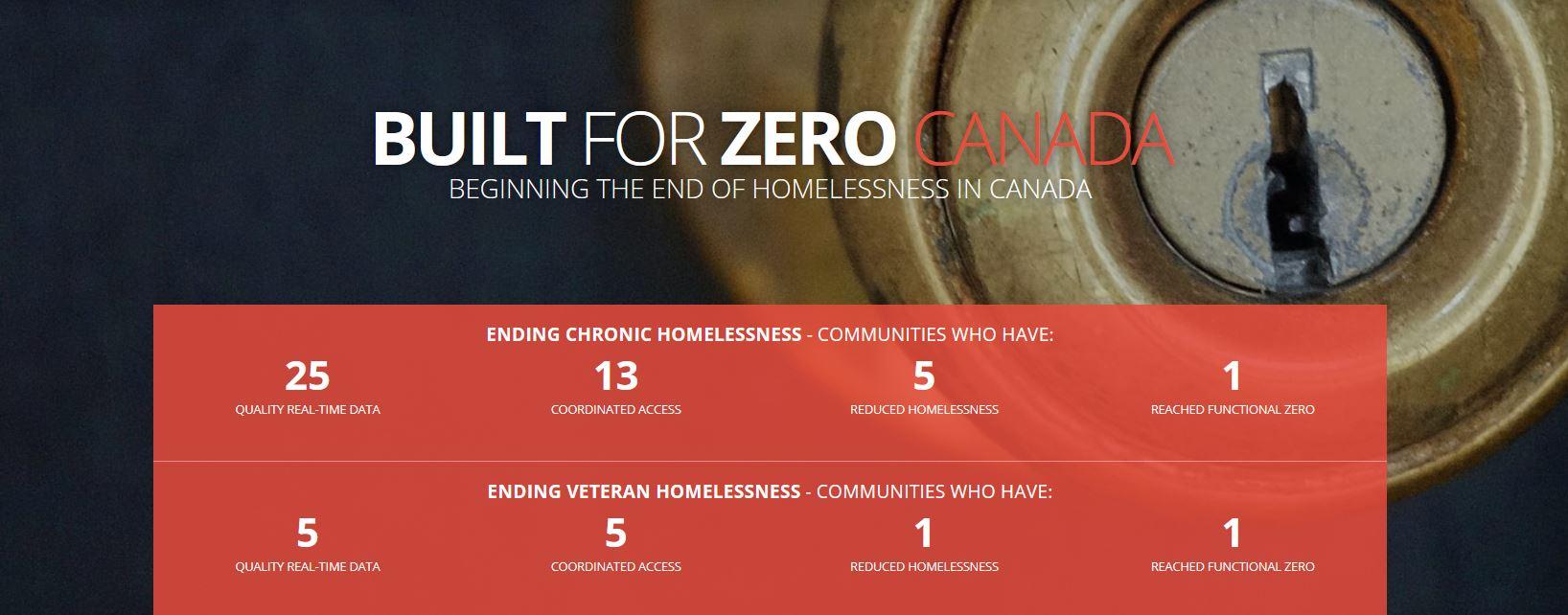 Built for Zero Canada Dashboard image
